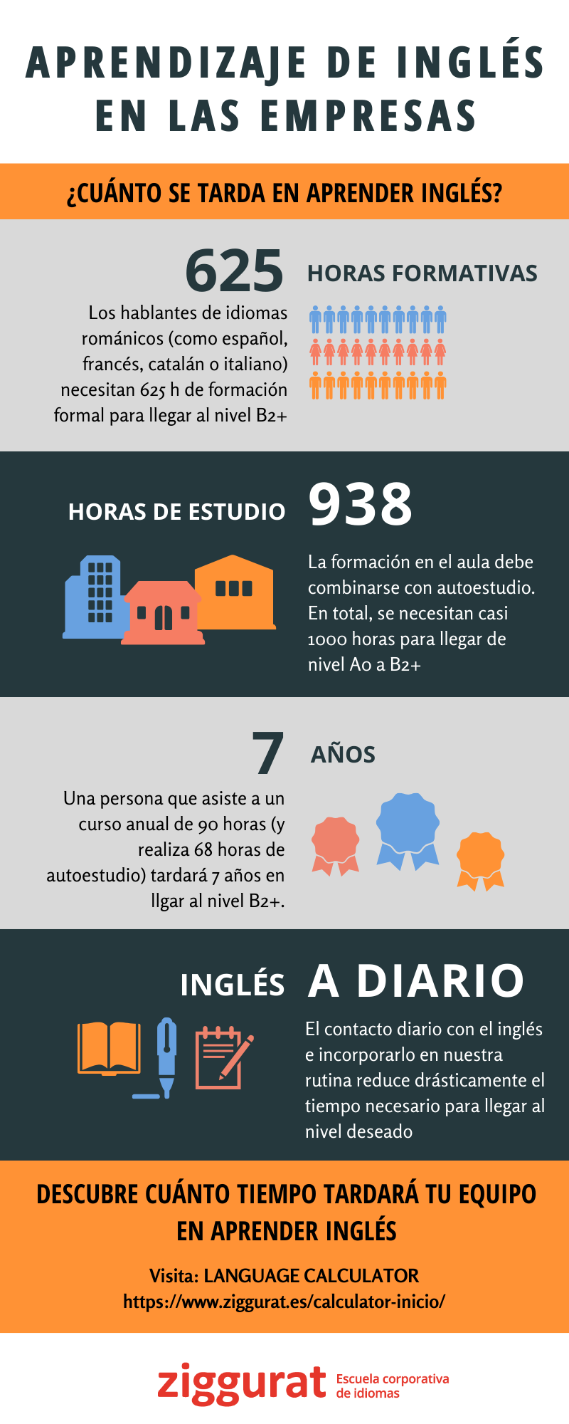Infographic-hours-learn-english
