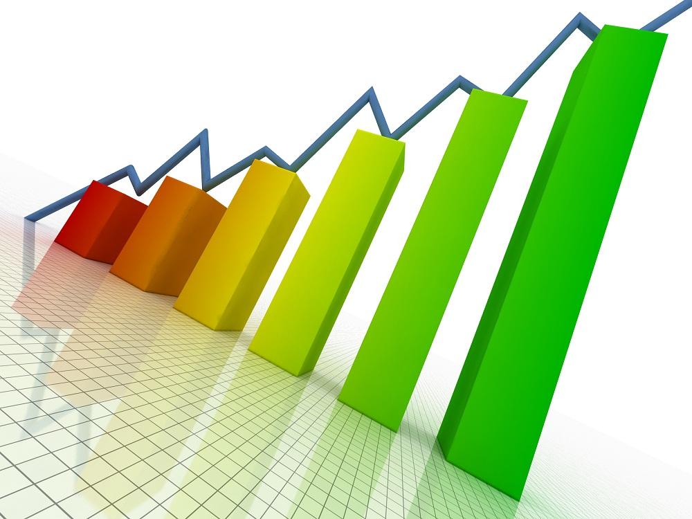 Cómo medir con éxito la formación de inglés en las empresas